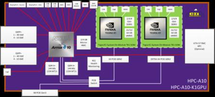 HPC-A10-K1GPU product picture