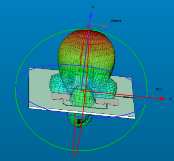 AmpiFly 3D Radiation Pattern